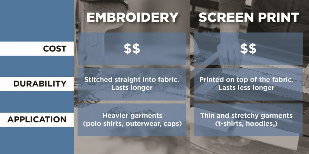 Embroidery vs Screen Print