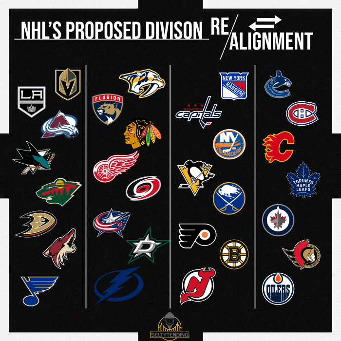 NHL Proposed Division Realignment