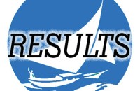 Semana Nautica Results