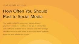 jak czesto postować w social mediach