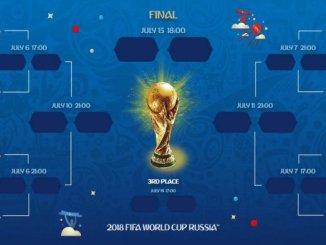 Skema babak 16 Besar Piala Dunia 2018