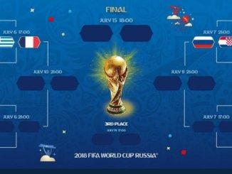 jadwal dan skema 8 besar Piala Dunia 2018 Rusia perempat final