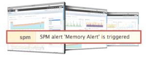 Performance-Monitoring-Hip-Chat-Integration