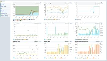 Node js Open Source Monitoring Tools - Sematext