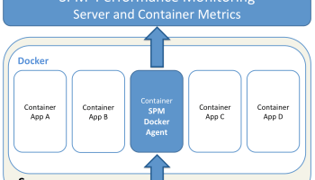 Docker Container Performance Metrics to Monitor - Sematext