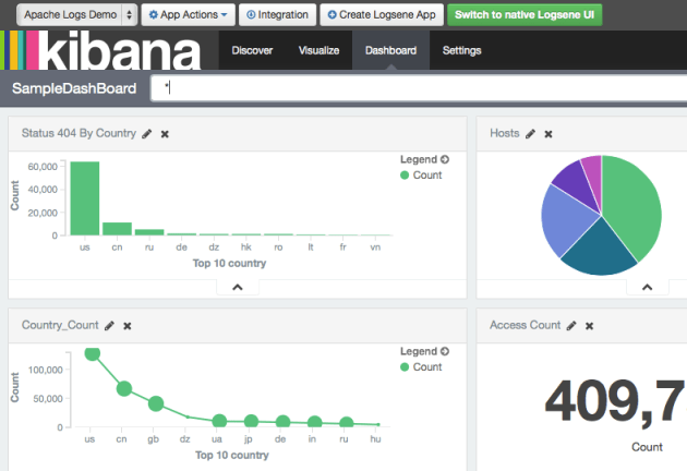 Kibana_screenshot