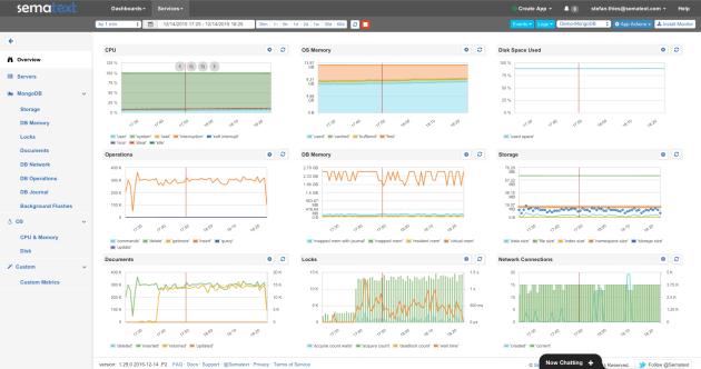 MongoDB_Overview