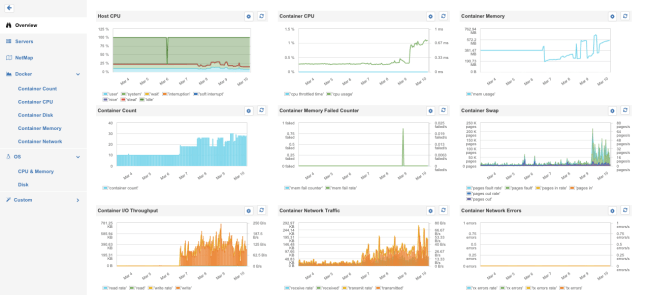 docker-monitoring-overview