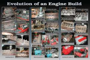 Seme and Son Evolution Engine Building