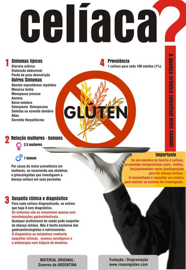 Doença Celíaca Crônica Intestinal