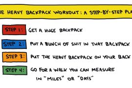 illustration showing steps of the heavy backpack workout