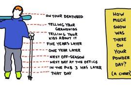 semi-rad 10 ways to talk about powder skiing