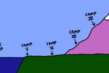 drawing of mountain climb with base camp in the ocean