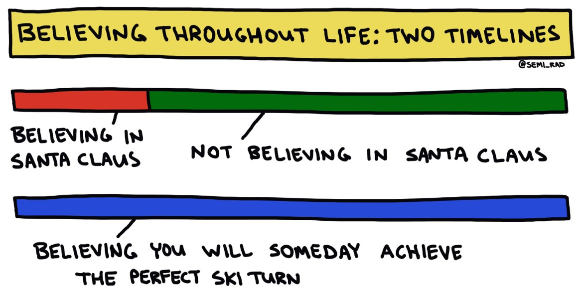 believing in santa claus vs believing in the perfect turn semi-rad chart