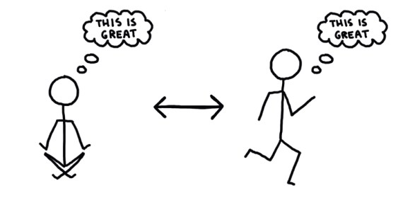 drawing of a stick figure meditating and a stick figure running