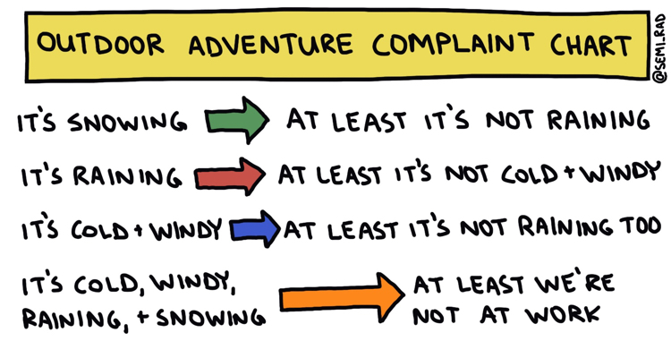 outdoor adventure complaint chart semi-rad