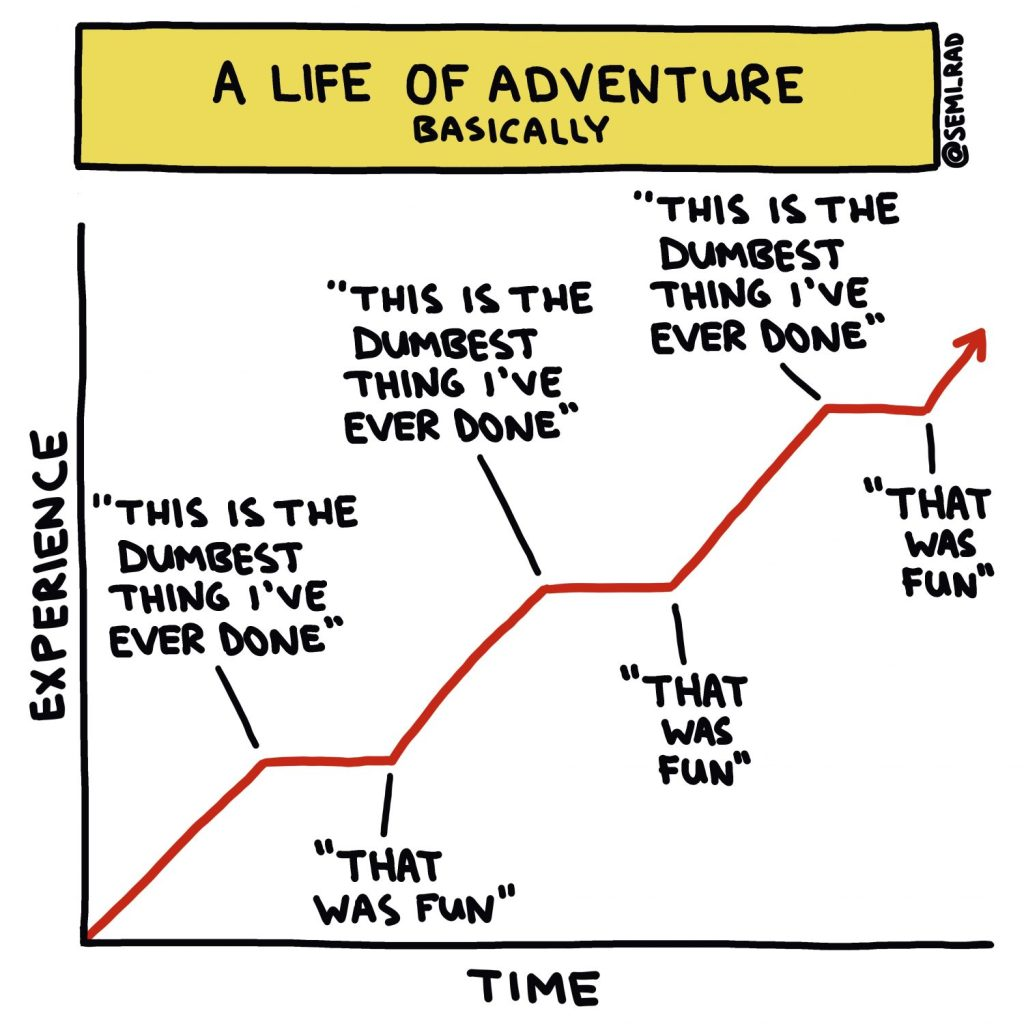 A Life of Adventure illustration by Brendan Leonard of Semi-Rad