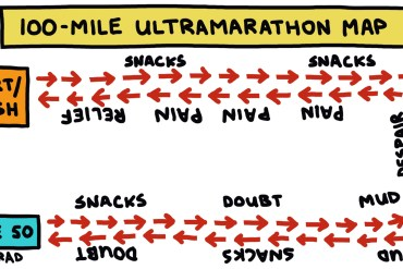 100-mile ultramarathon map drawing