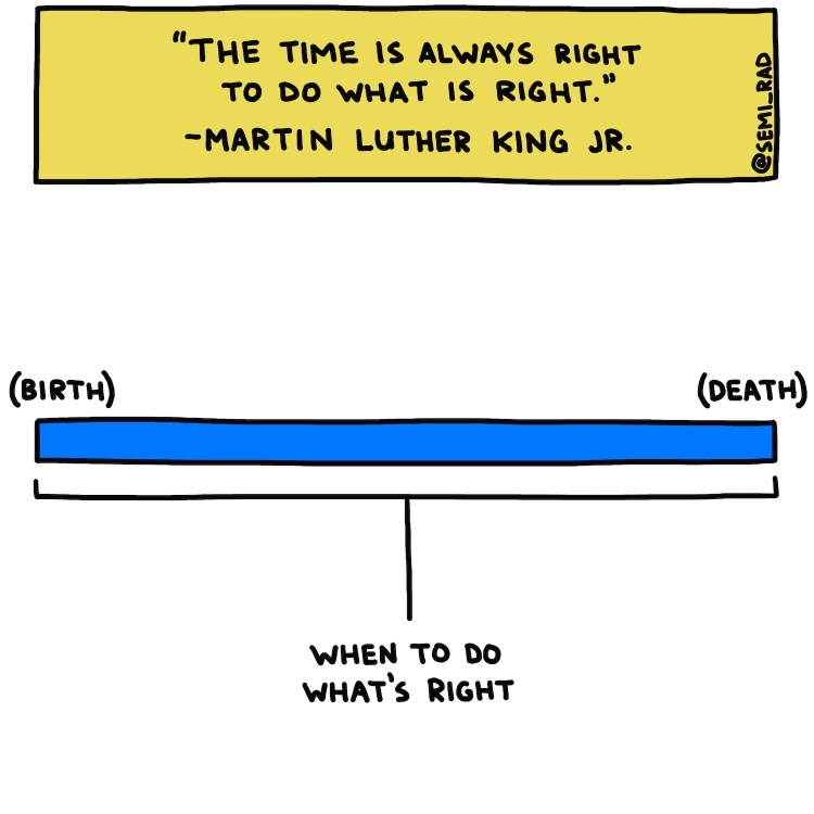hand-drawn illustration of Martin Luther King quote
