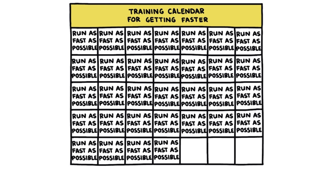 "hand-drawn chart: ""training calendar for getting faster"""