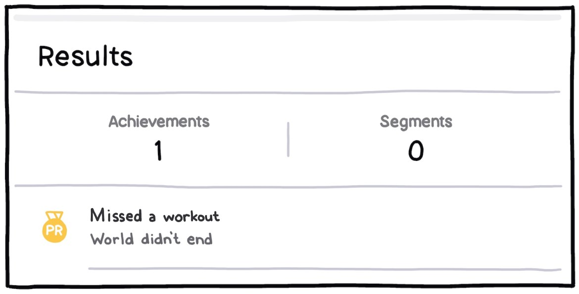"hand-drawn Strava screenshot showing ""Missed a Workout"" as an achievement"