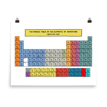 semi-rad periodic table of adventure elements 2