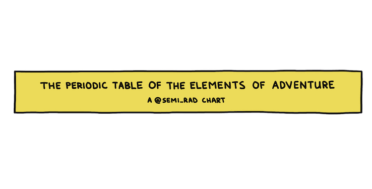 handwritten text: The Periodic Table Of The Elements Of Adventure: A @Semi_Rad Chart