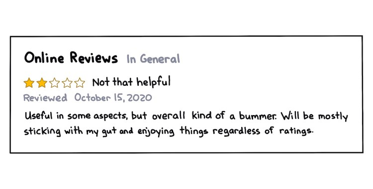 drawing of two-star review of online reviews