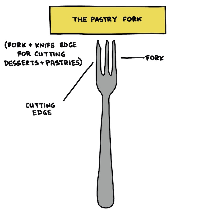 hand-drawn pastry fork with parts labeled