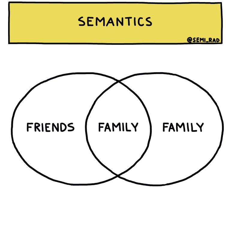 semi-rad chart: semantics—friends and family