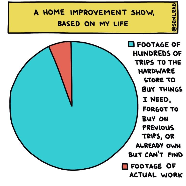 semi-rad chart: a home improvement show based on my life