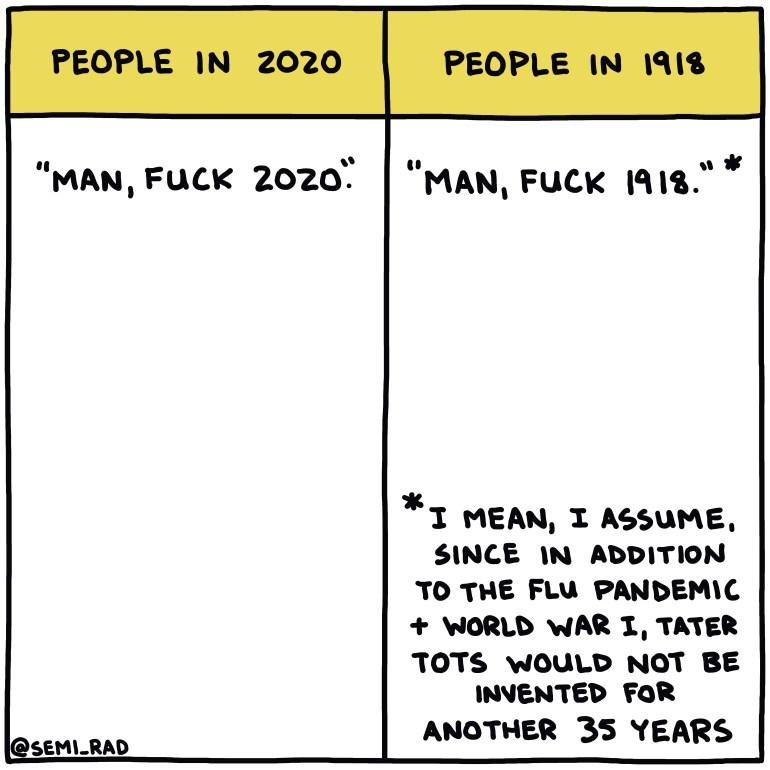 semi-rad chart: People In 2020 Vs. People In 1918