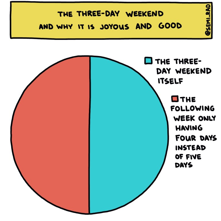 semi-rad chart The Three-Day Weekend And Why It Is Joyous And Good