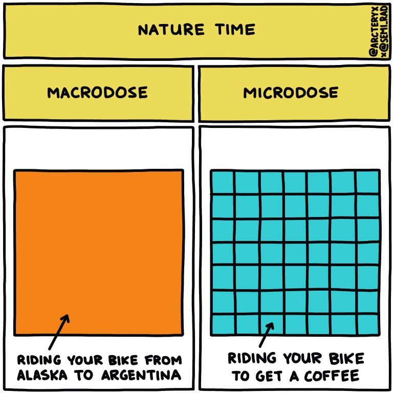 semi-rad chart: nature macrodose vs microdose biking
