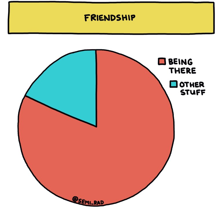 semi-rad chart: friendship (how to show up)