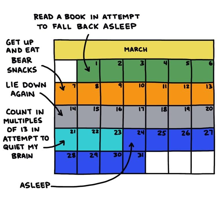 semi-rad calendar: If I were a hibernating bear, March