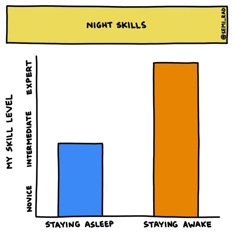 semi-rad chart: night skills