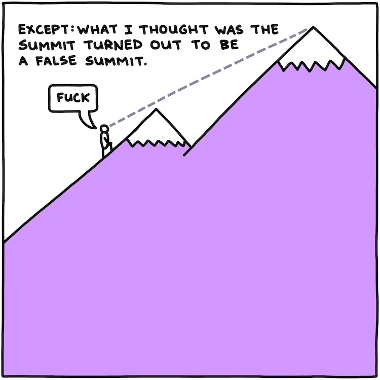 drawing of climber on mountain with text: except: what I thought was the summit turned out to be a false summit