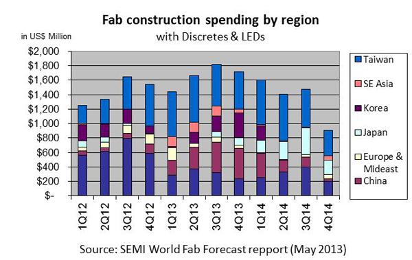 Fab-Construction-060413