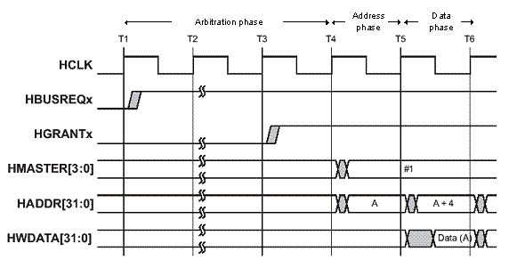 Figure 1: An 8-port unidirectional crossbar switch with four simultaneous connections (Source: Lattice Semiconductor)