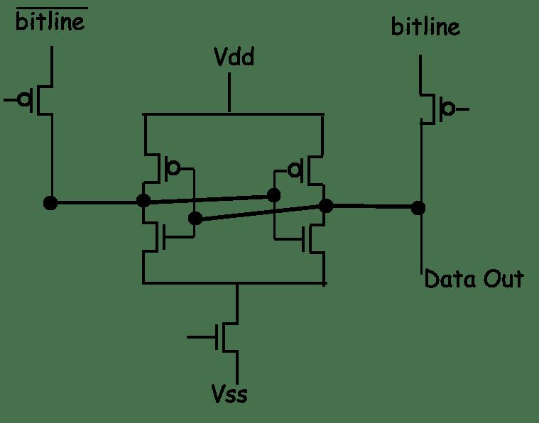 Figure 4. Differential Input Sense Amplifier