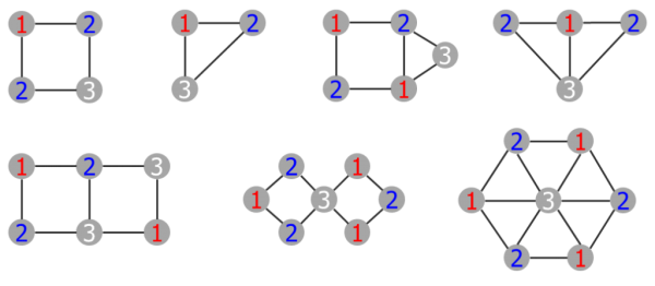 Fig5_Legal_TP_Configs