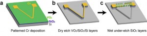 This schematic shows the microfabrication process of a VO2-based bimorph dual coil. (Source: UC Berkeley)