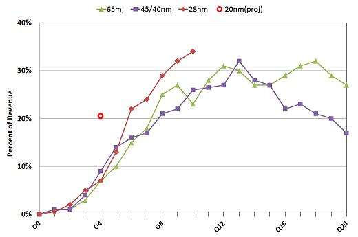 TSMC_Fig2