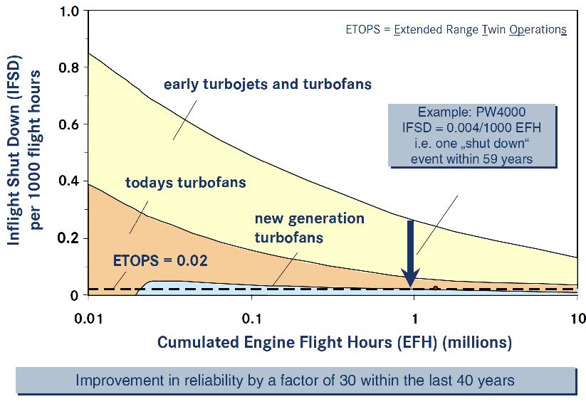 2014-03-25 - reliability