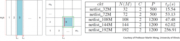 Fig19_Domain_Decomp_config_runtimes