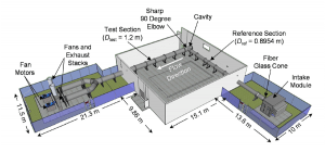 Diagram of the SMSS facility under construction on NIST's Gaithersburg campus. (Source: NIST)