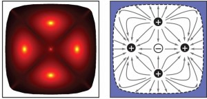Vortices of bound states in the continuum. The left panel shows five bound states in the continuum in a photonic crystal slab as bright spots. The right panel shows the polarization vector field in the same region as the left panel, revealing five vortices at the locations of the bound states in the continuum. These vortices are characterized with topological charges +1 or -1. (Source: MIT)