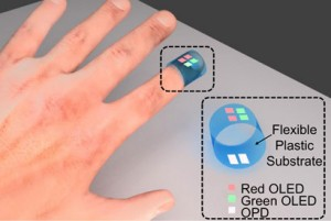 UC Berkeley engineers have created a pulse oximeter sensor composed of all-organic optoelectronics that uses red and green light. The red and green organic light-emitting diodes(OLED) are detected by the organic photodiode (OPD). The device measures arterial oxygen saturation and heart rate as accuratelyas conventional, silicon-based pulse oximeters. (Source: UC Berkeley)