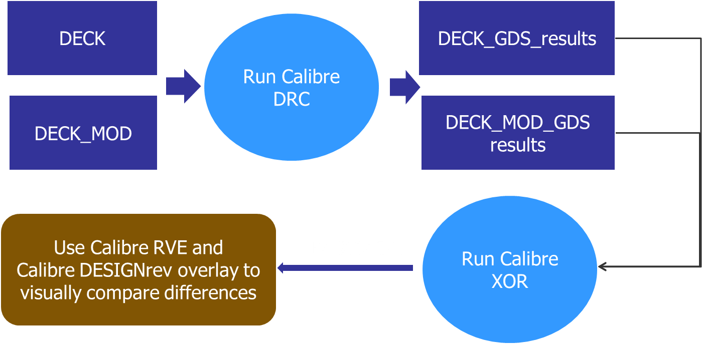 Fig1_convert-to-GDS